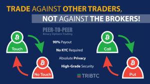 TRIBTC Broker Review - Crypto Options Trading