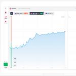 Quotex - Binary Options - EU / USA & World Wide Customers Welcome